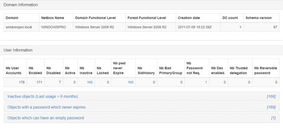 Der ausführliche HTML-Report enthält detaillierte Angaben zum untersuchten Directory.