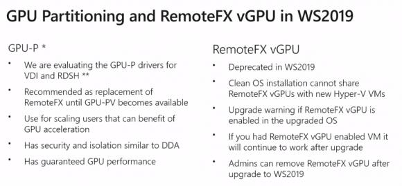 RemoteFX vGPU weicht der GPU-Partitionierung in Server 2019