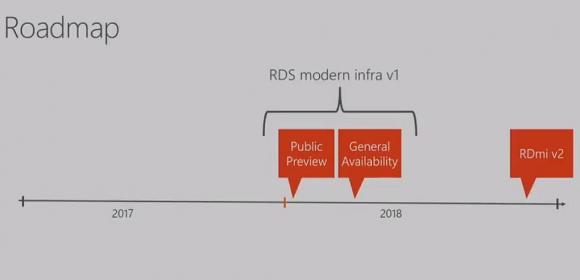 Die erste Version der RD Modern Infrastructure soll Mitte 2018 erscheinen.