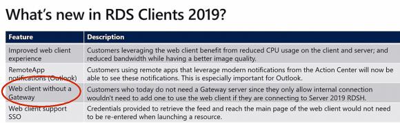 Der RD Web Client sollte auch ohne RD Gateway funktionieren, tut es aber in der ersten Version aber nicht.