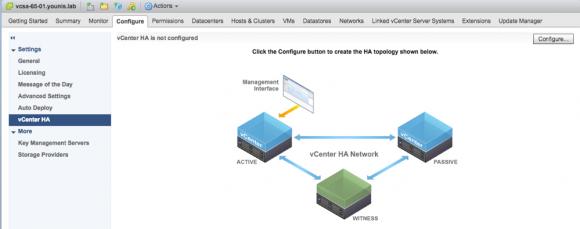Die Hochverfügbarkeit für das vCSA beruht auf eine Active/Passive-Konfiguration.