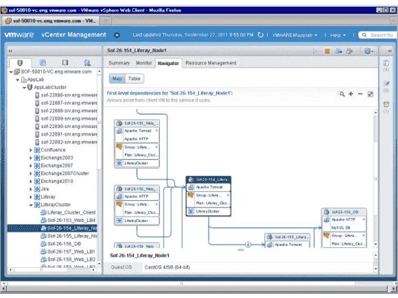 Der vCenter Infrastructure Navigator visualisiert die Abhängigkeiten der Applikationen von Ressourcen der virtuellen Umgebung.