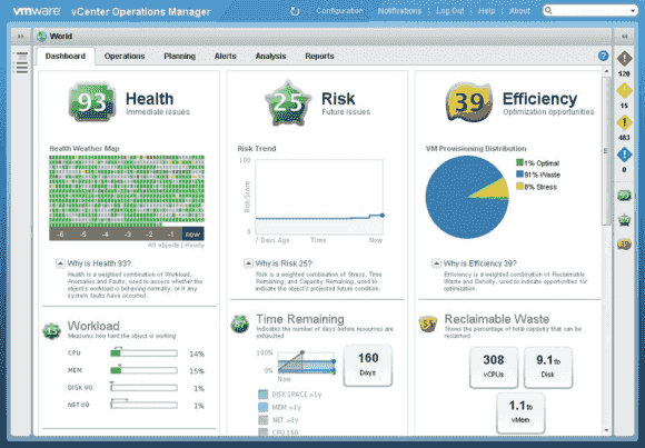 Das neue Dashboard aggregiert Informationen aller Tools der vOPs Suite 5.0 unter einer Oberfläche.