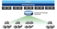 VMware vSAN als verteilter Datenspeicher