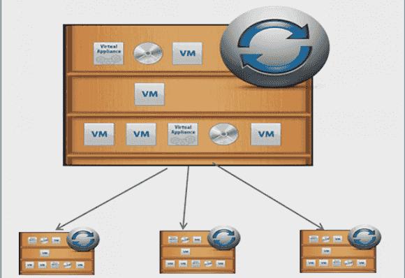 Die Content Library sorgt für einheitliche VM-Templates und Installationsmedien in der gesamten vSphere-Infrastruktur.