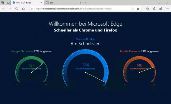 Edge basiert künftig auf der Rendering-Engine von Chromium und soll auf allen Windows-Versionen verfügbar sein.