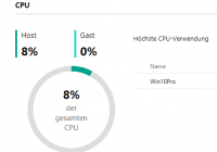CPU-Auslastung des Hosts im Admin Center