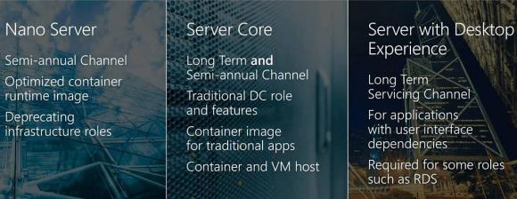 Nano Server und Desktop Experience verlieren an Bedeutung.