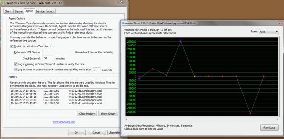 Der Agent kann die Sync-Ereignisse als Diagramm darstellen.