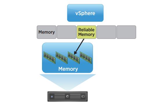 Reliable Memory soll kritische ESXi-Komponenten vor fehlerhaftem RAM schützen.