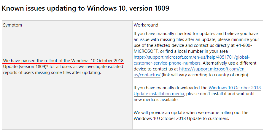 Windows as a Service: Stopp für Windows 10 1809, Server 2019