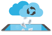 Mail-Gateway für mobile Geräte