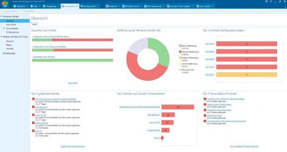 Das Compliance-Dashboard fasst alle Scan-Ergebnisse zusammen und liefert einen Sofortüberblick über die Sicherheitslage.