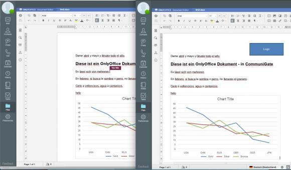 Mit Onlyoffice können CommuniGate Pro Anwender mehrere Office-Dateien gleichzeitig und im Team bearbeiten.