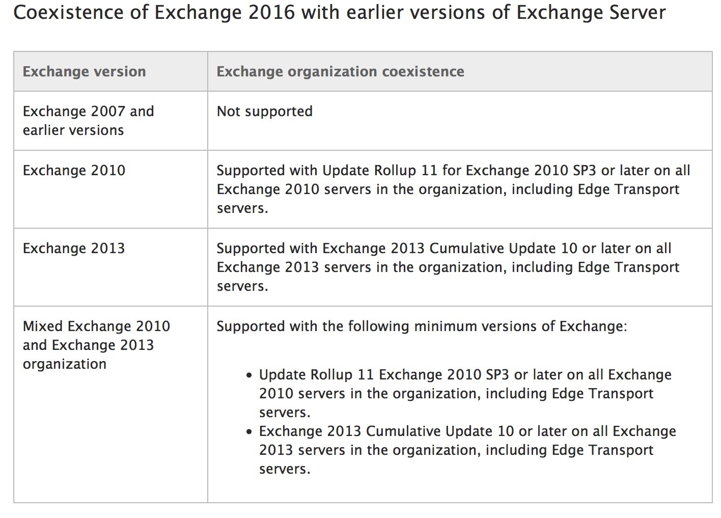 Microsofts Exchange Server 2016 geht an den Start | WindowsPro