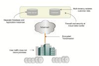 Im ersten Schritt lassen sich mit der Avaya Cloud Networking Platform WLAN-Komponenten managen.
