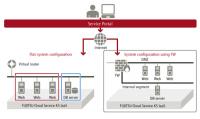 Fujitsu K5 - Die Bereistellung von IaaS-Diensten aus der Cloud