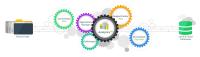 Funktionsweise von ManageEngine Analytics Plus