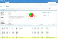 Manage Engine OpManager Version 9.2