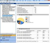 Microsoft Assessment and Planning Tool 5.5