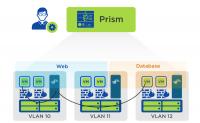 Nutanix stellt eine Funktion für die Orchestrierung von Netzwerk-Services bereit.