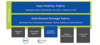 Nutanix - Die Basis der Enterprise-Cloud-Lösung ist die Acropolis-Plattform.
