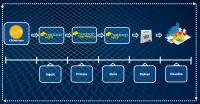 """Talend Big Data Sandbox - Ein Einsatzbeispiel aus dem """"Kochbuch"""" mit MapReduce."""