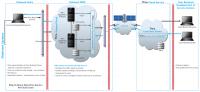 Die Funktionsweise von OptiBand