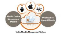 Trellia Mobile Device Management: Struktur