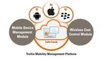 Trellia Mobile Device Management: Struktur