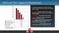 Unitrends Backup Capacity Tool - Daten über NAS-Systeme