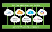 VMware Cross-Cloud - Die Kernelemente
