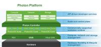VMware Photon dient als Plattform für Kubernetes as a Service.