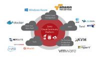 Zerto Virtual Replication 5 unterstützt 1:n-Replizierung und das Sichern von VM auf der Azure-Plattform.