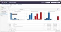 Die erweiterten Reporting-Funktionen von Arcserve UDP 6.5