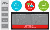 Heat Software stellt eine Plattform für ITSM und Endpoint-Management bereit.
