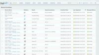 IBM MaaS360 Advisor - die Aufstellung der verwalteten Endpoints