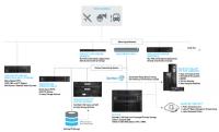 Eine Referenzarchitektur von Quantum im Bereich Videoüberwachung