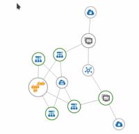 Übersicht über die Netzwerktopologie bei CloudForms 4.2