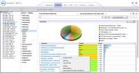 Dell Sonicwall GSM stellt unter anderem Informationen über die Datennutzung bereit.