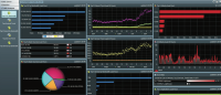 Das Dashboard der NX-Appliances von Trend Micro