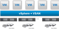 VMware vSan 6.6 - Lokale Schutzfunktion